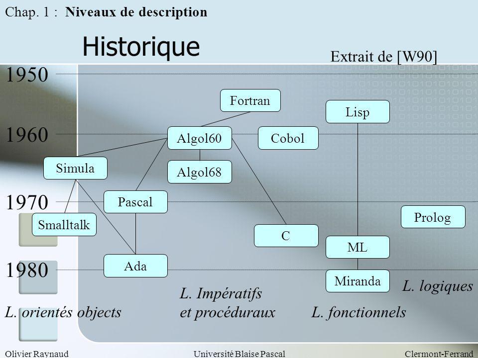 Historique 1950 1960 1970 1980 Extrait de [W90] L. logiques